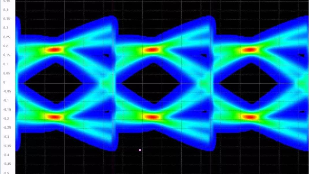 到底什么才是AMI与IBIS?了解DDR5之前必须掌握的知识