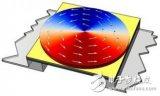 奥地利团队开发出巨磁阻传感器结构:磁噪声更低,线性度更高