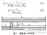 由两个谐振器组合构成的双通带滤波器设计