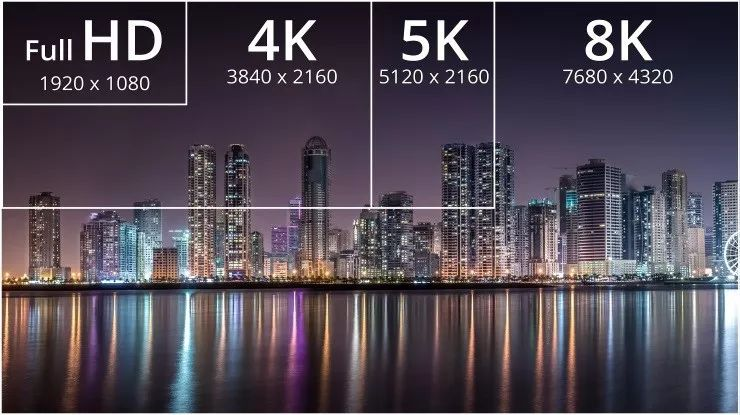 5G和8K之间有什么关系?,5G手机与8K电视那一个会先普及?
