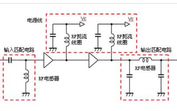 RF电路设计中的经常出现的问题以及怎么样解决这些问题的方案