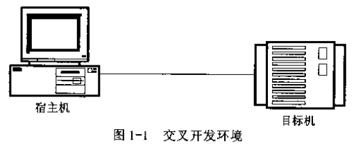 VxWorks与嵌入式软件开发的详细中文资料电子教材免费下载