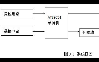 如何基于74HC154的编码来设计LED显示屏字符滚动显示资料合集免费下载