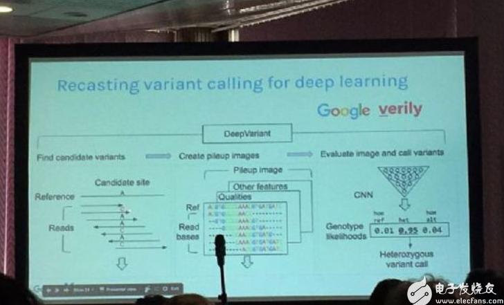 谷歌推出DeepVariant程序,能够识别基因...