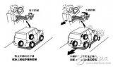 加速度传感器能让你开车爬坡时避免溜车的危险