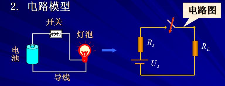 《电路基础》的电子档课件包括了电路模型和电路定律