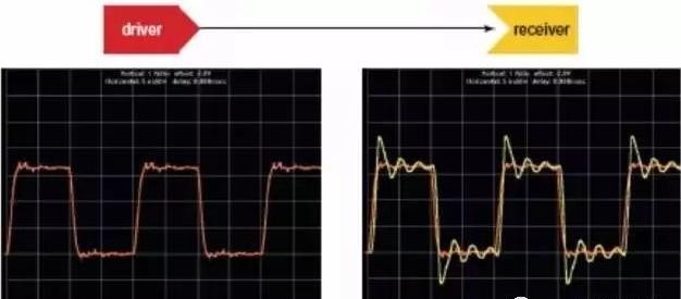 关于SI信号完整性,你应该了解以下几点