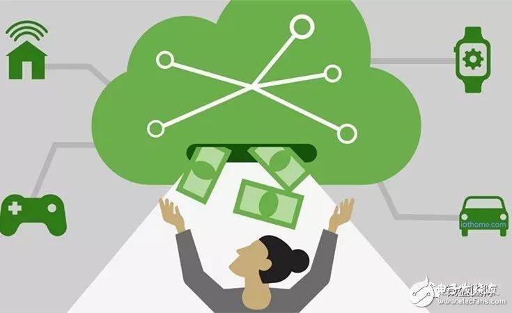 物联网的发展将影响未来产业动向,2020年将有美...