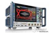 罗德与施瓦茨推出RTP系列示波器,高达每秒一百万次的波形捕获率