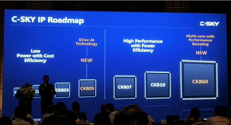 """被阿里收购后的中天微不仅没颓势,还发布了两颗AI处理器和""""云音""""平台"""
