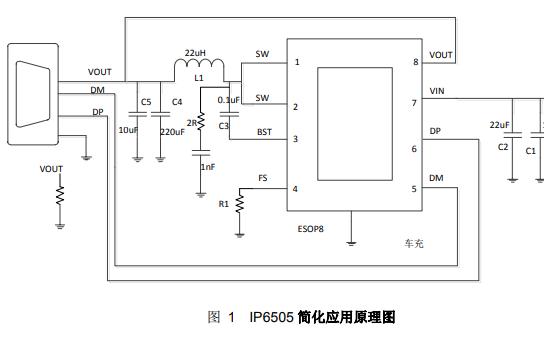 IP6505集成同步开关的降压转换器的详细中文数据手册免费下载