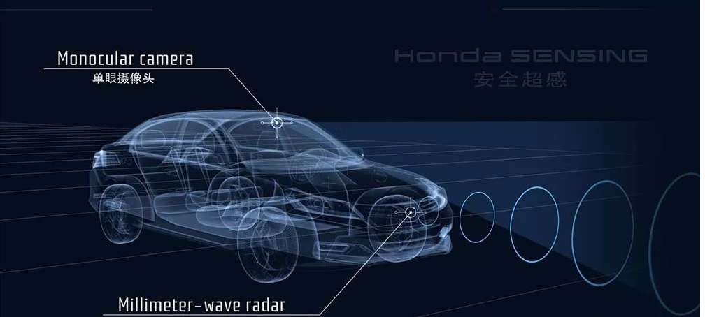 本田ADAS采用博世单目摄像头,大幅增强行人检测能力