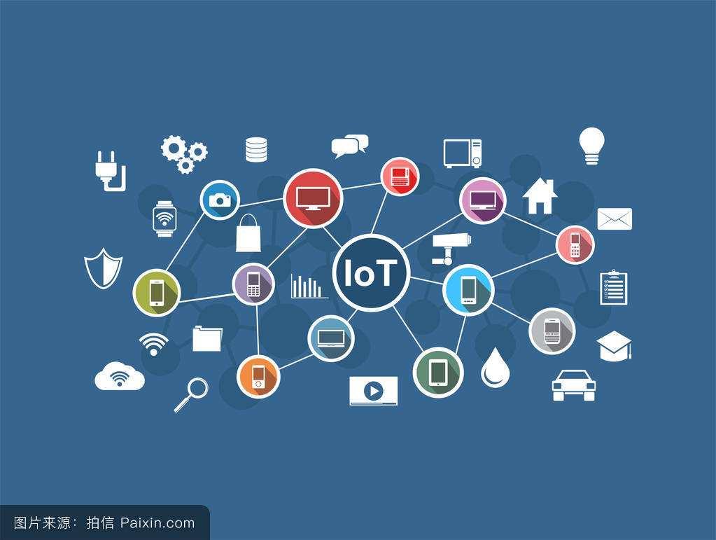 物联网应用怎么释放出价值,需要有带来新想法的创新...