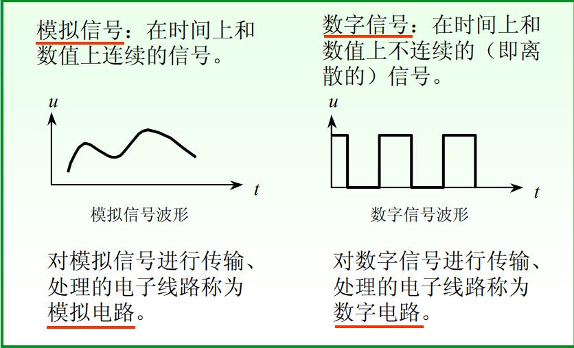 《数字电子技术基础》的详细中文电子教材免费下载