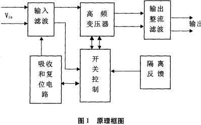 正激式开关电源的详细资料介绍及常用电路设计中文资料免费下载