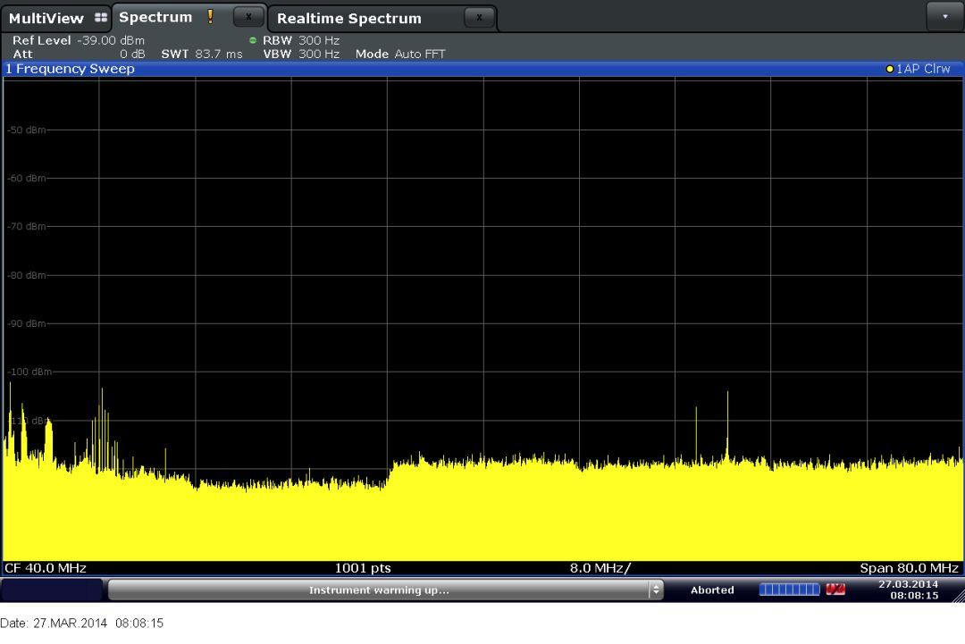 浅谈实时频谱技术在干扰诊断中的应用