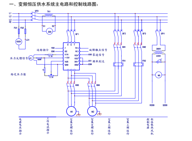 变频恒压供水一拖二PLC电路图和步进指令程序详细资料概述