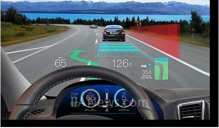 太阳能负载,助力汽车制造商和一级供应商设计和推出新一代AR HUD