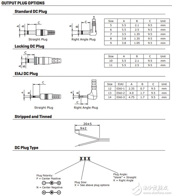 CUI SMI6 规格书图片