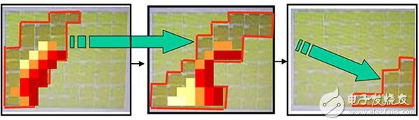 Panasonic Grid-EYE 运动方向图片