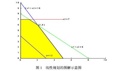 Matlab数学建模算法全收录(数学建模比赛必备参考资料)快来复习
