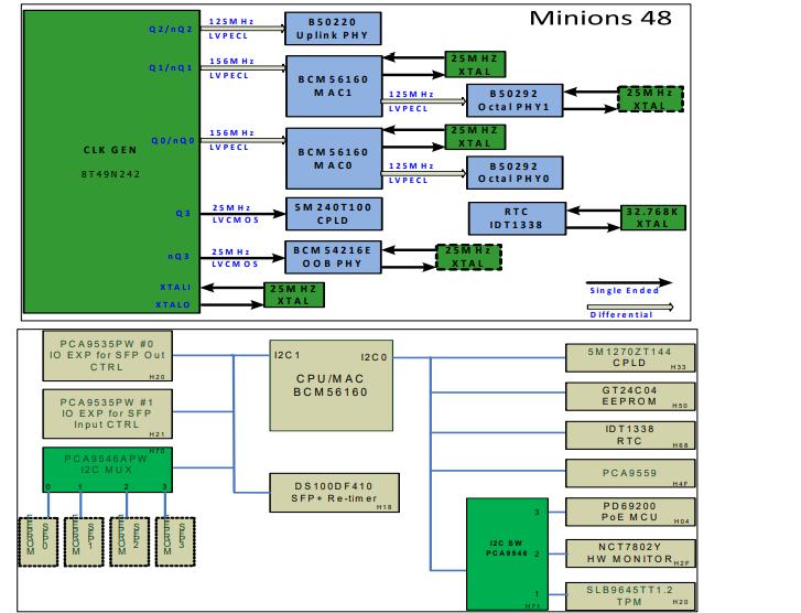 博科微型机器人交换机解决方案详细资料免费下载
