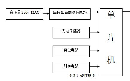 如何基于单片机红外线自动控制水龙头的详细中文资料免费下载