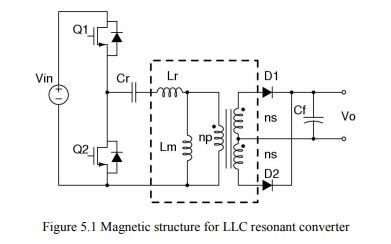 LLC谐振变换器的两种改进:集成磁设计和过载保护详细资料免费下载