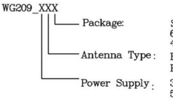 AP路由WiFi模块和USB口WiFi及串口蓝牙模块使用中出现的问题解答