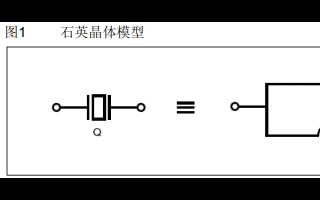 设计MCU时晶振不工作怎么办?MCU如何选型?怎样外接电容?