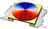 利用磁涡旋结构来实现高性能磁传感器