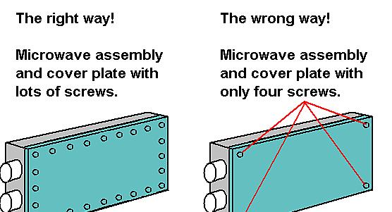 关于抑制缝隙天线效应以减少辐射EMI之浅析