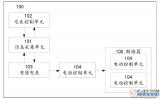 【新专利介绍】一种智能电表付费控制系统及其控制方...