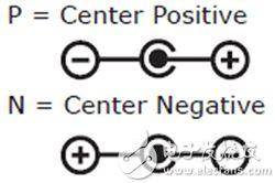 CUI 适配器标志图片