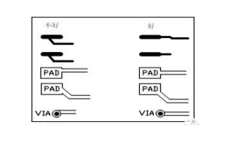 PCB制板的设计规范详细资料免费下载