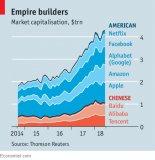 在印度等新兴市场,中美正在争夺新的十亿消费者