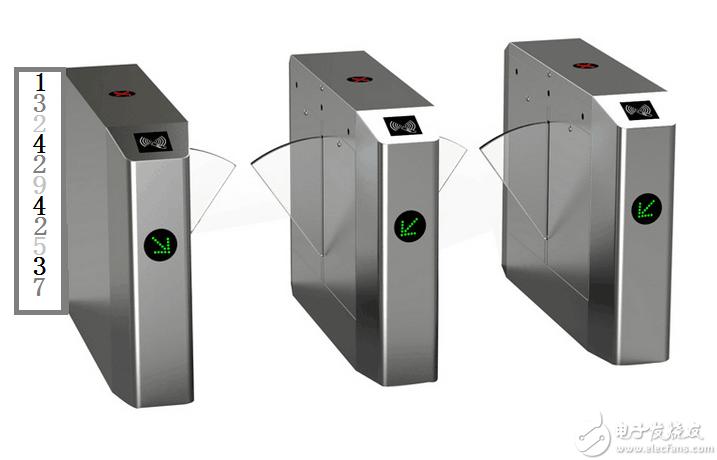 安全稳定美观适用通道智能闸机品牌