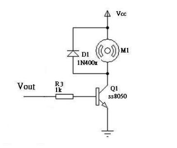 PWM控制原理是什么?51单片机PWM程序是什么样的?