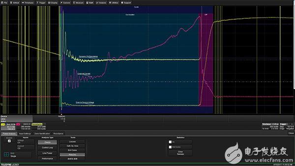FET 动态导通电阻的图片