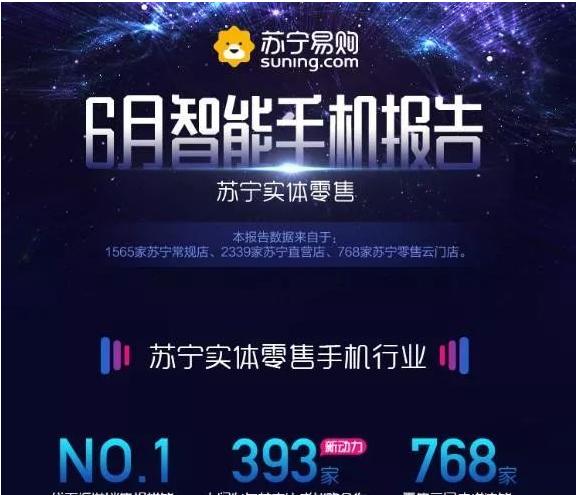 6月手机线下销量排行TOP10,MIUI 10开...