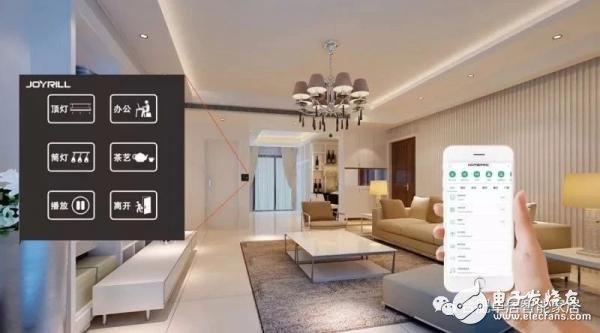 别墅安装智能家居后会发生什么变化?