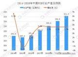 线路板行业市场最新预测与分析