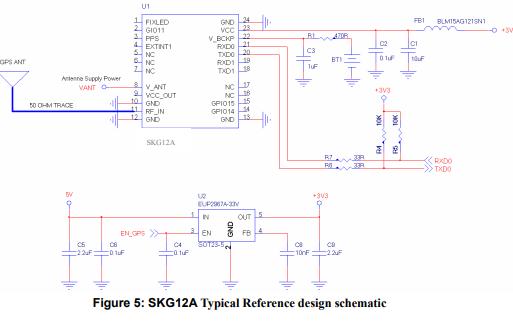 超高灵敏度低功耗GPS接收机SKG12A模块详细数据手册免费下载