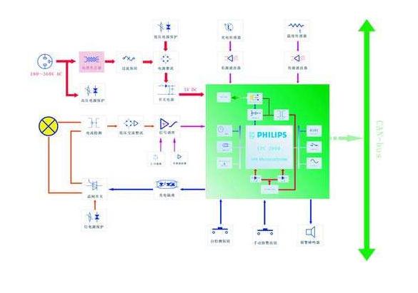 关于ARM嵌入式微处理器的概述,发展及其面临的挑战,你知道多少?
