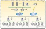 智能电网的定义是什么?继电保护技术在智能电网建设中有什么作用?