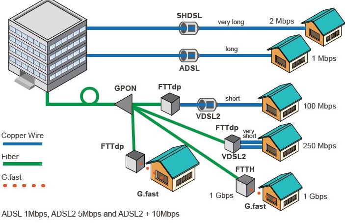 保护高速网络云服务怎么样了?现阶段发展如何?
