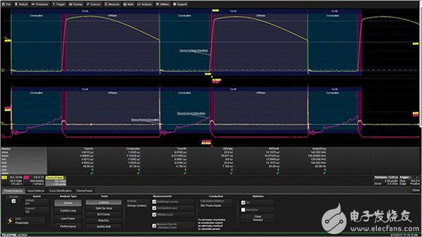具有功率分析功能的 Teledyne LeCroy HDO4104 的图片