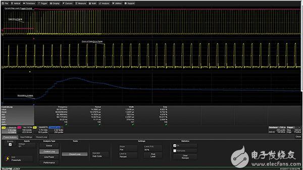 控制回路对负载的阶跃变化的响应图片