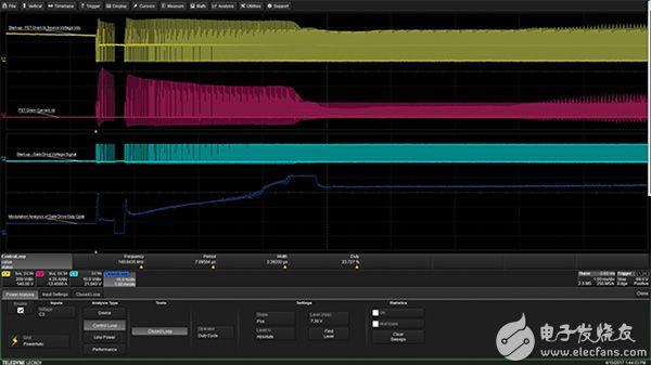 监控电源启动过程中的 PWM 占空比变化的图片