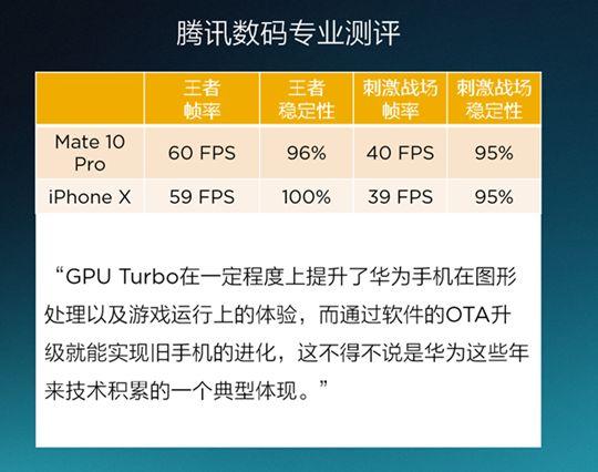 不忘初心 华为20款手机升级安卓8.0